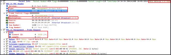 CWAP 802 11- Probe Request/Response | mrn-cciew