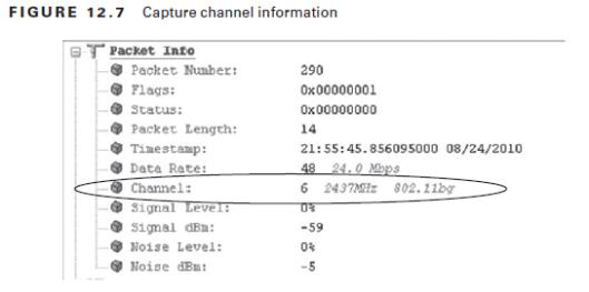 CWAP-Protocol Analyzer-01
