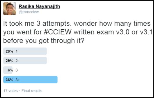 cciew-poll-final