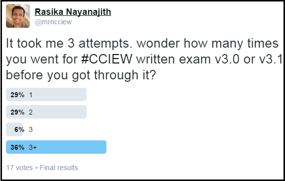 Study Tips for CCIEW Written v3 1 | mrn-cciew