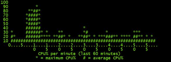Configuring ERSPAN   mrn-cciew