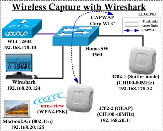 Wireshark-WiFi-00