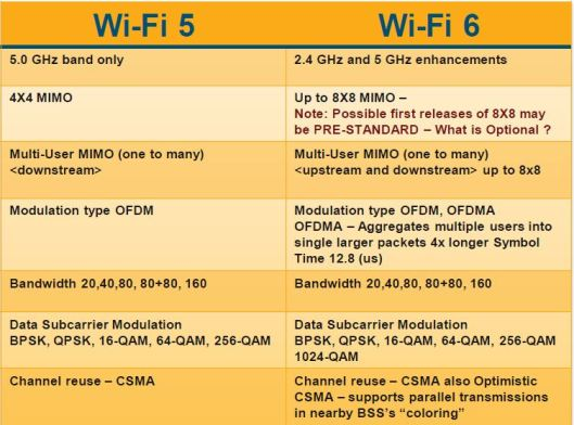 mrn-cciew | My CCIE Wireless Journey & More…