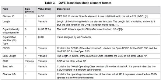 OWE2-06