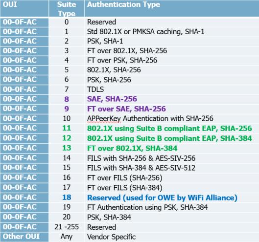 WPA3e-14